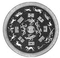 Zodiaco_Cinese