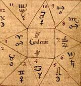 Astrologia_Indiana