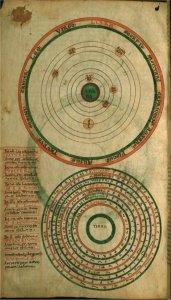 orbita_pianeti_after_saint_bede_il_venerabile_673-735
