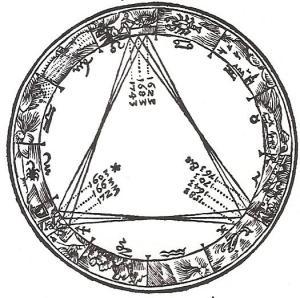 """Serie grandi congiunzioni tratta dal libro di Keplero """"De Stella Nova"""" (1606)."""