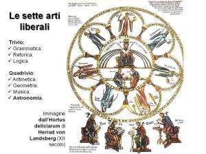 Manoscritto Hortus Deliciarum di Herrad of Landsberg. Rappresentazione della Filosofia e delle 7 Arti Liberali